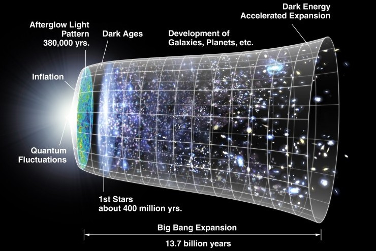 The Universe Shouldn't Exist?